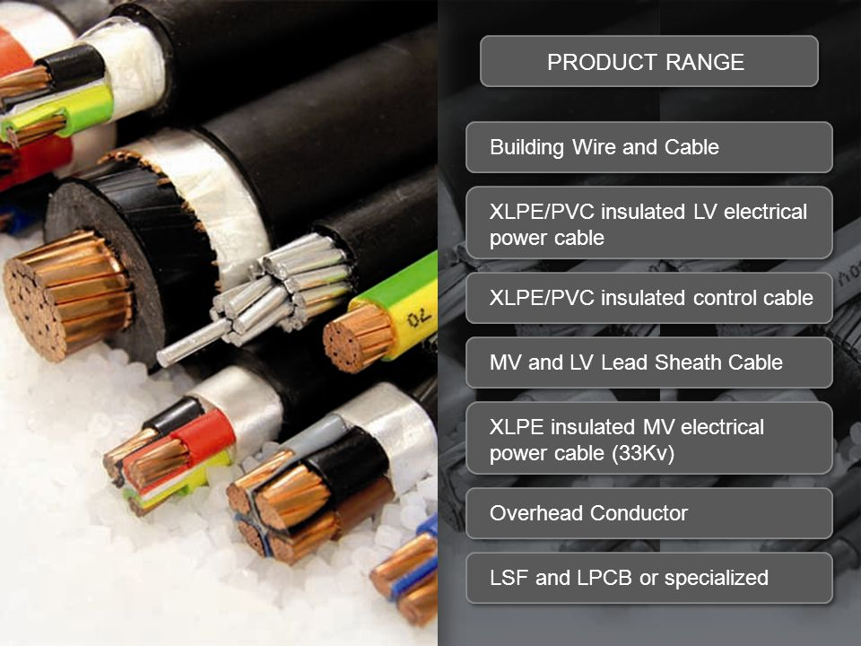 PRODUCT RANGE Building Wire and Cable