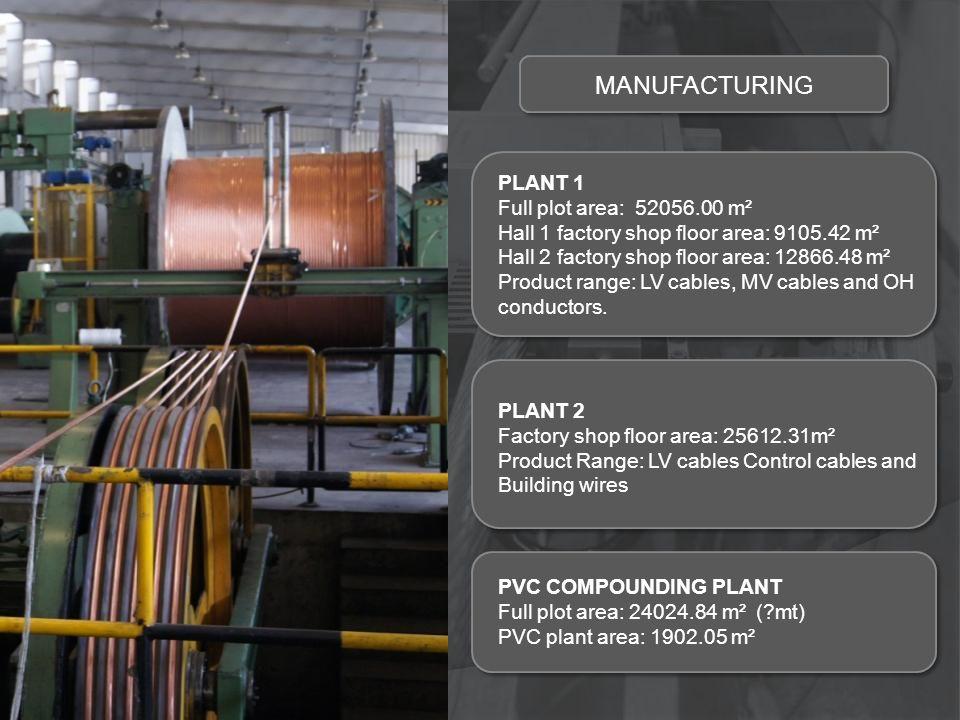 MANUFACTURING PLANT 1 Full plot area: 52056.00 m²