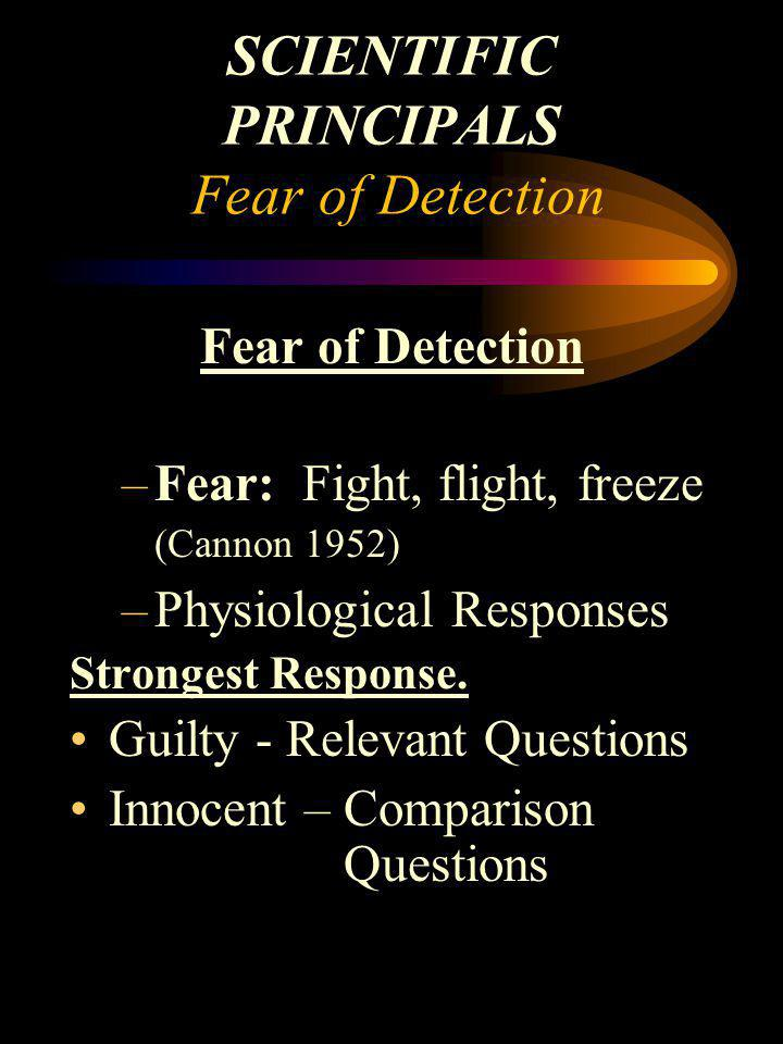 SCIENTIFIC PRINCIPALS Fear of Detection