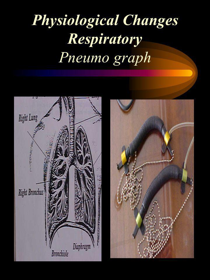 Physiological Changes Respiratory Pneumo graph