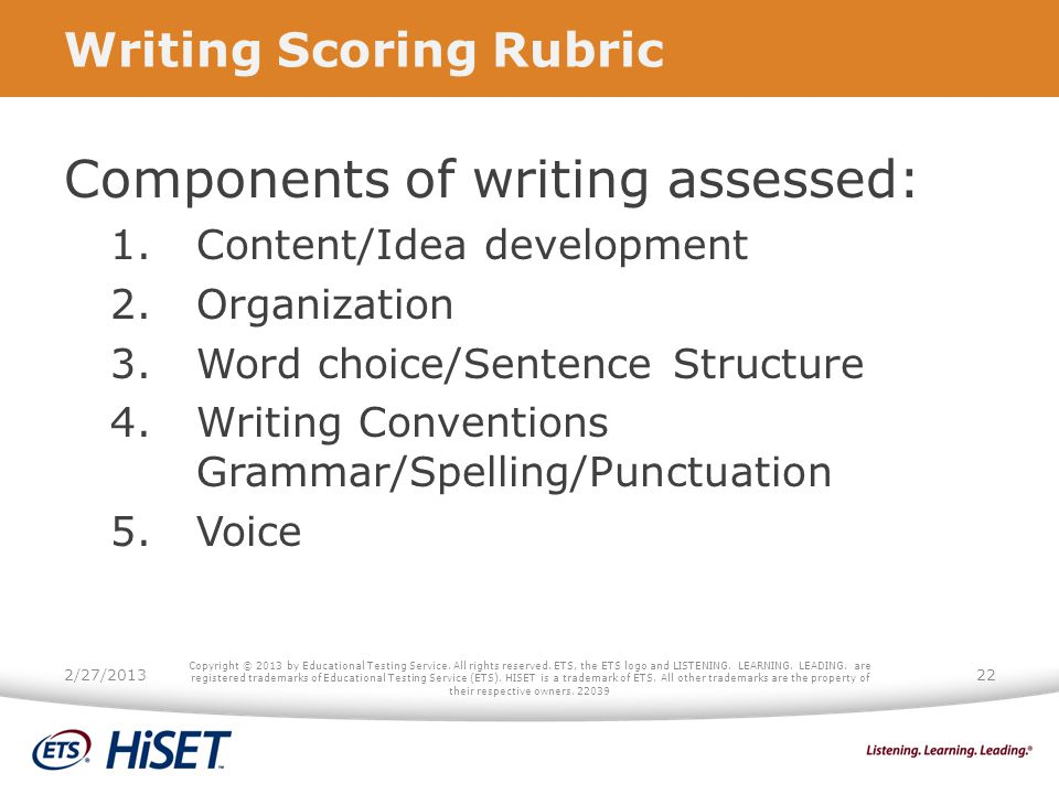 Writing Scoring Rubric