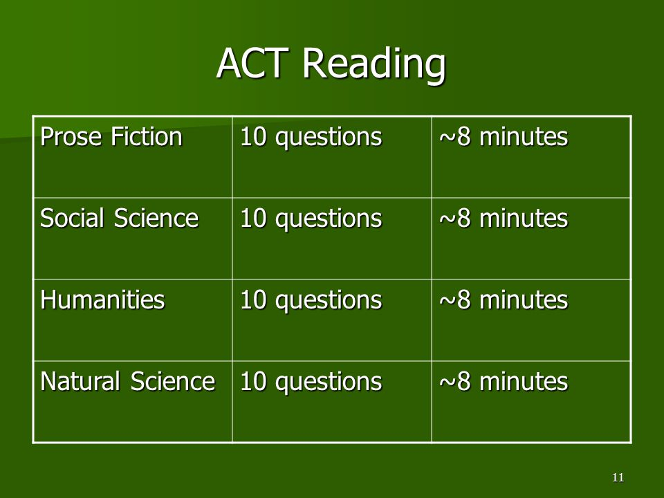 ACT Reading Prose Fiction 10 questions ~8 minutes Social Science