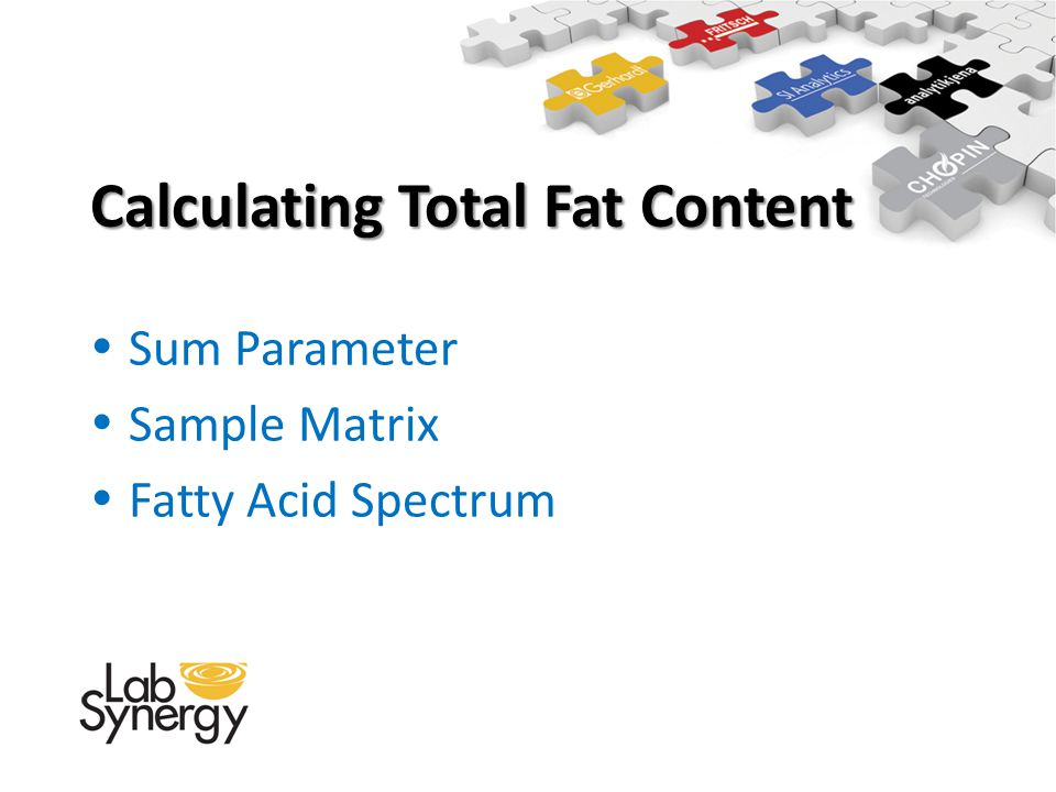 Calculating Total Fat Content