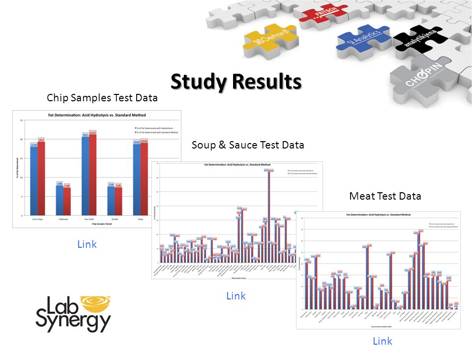 Study Results Chip Samples Test Data Soup & Sauce Test Data