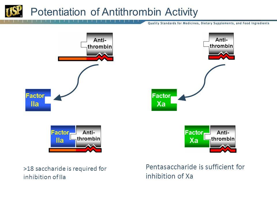 Potentiation of Antithrombin Activity