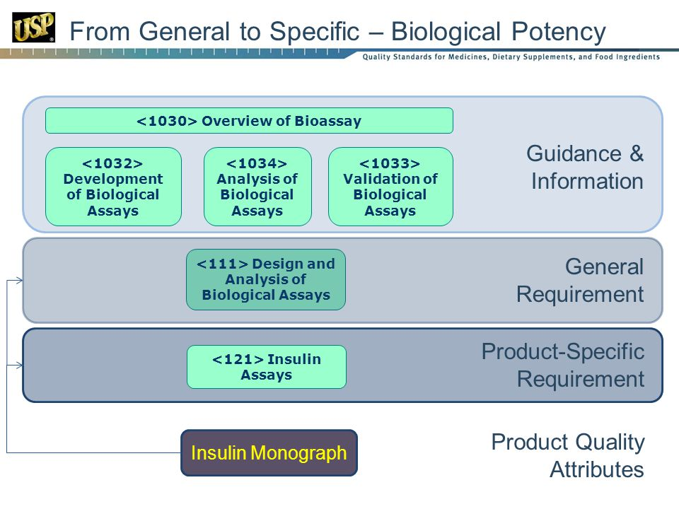 From General to Specific – Biological Potency
