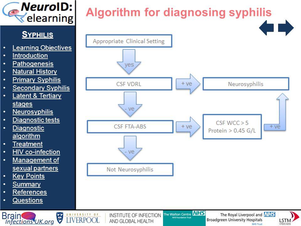 Algorithm for diagnosing syphilis