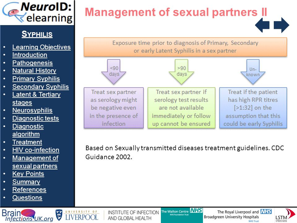 Management of sexual partners II