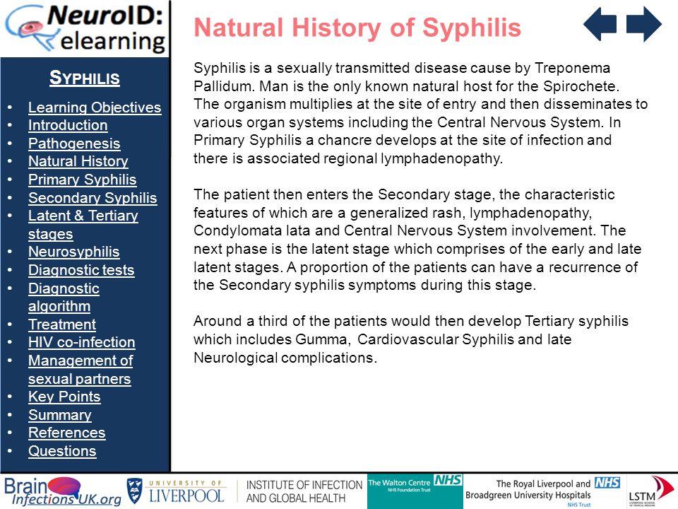 Natural History of Syphilis