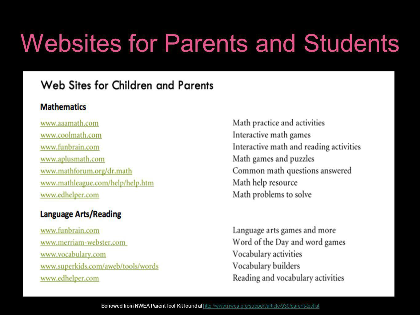 Websites for Parents and Students