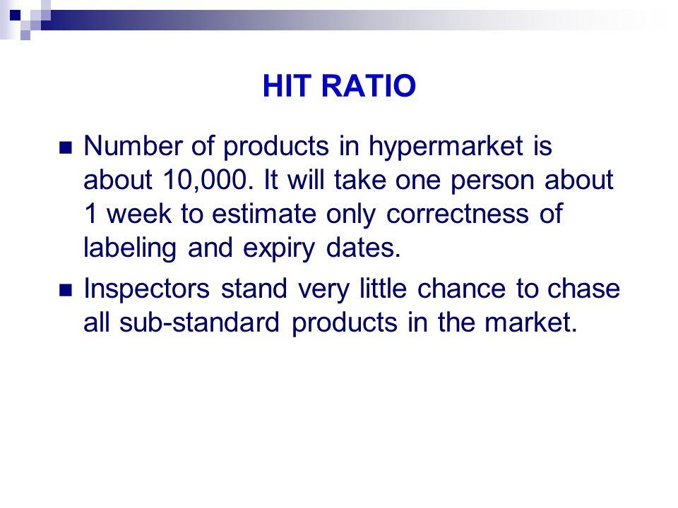 HIT RATIO