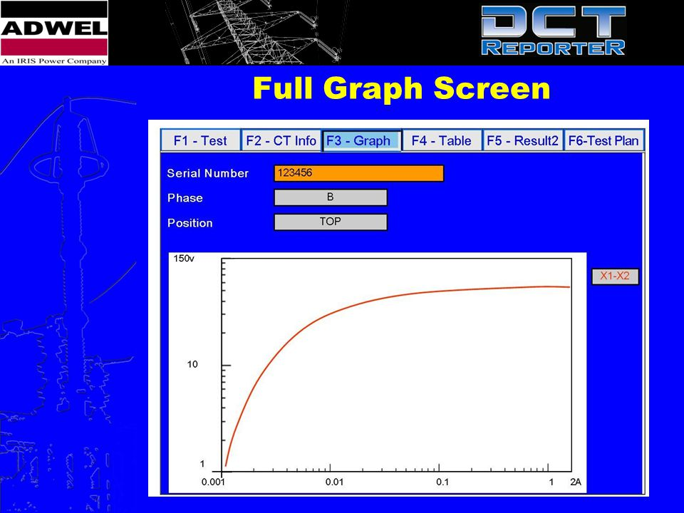 Full Graph Screen
