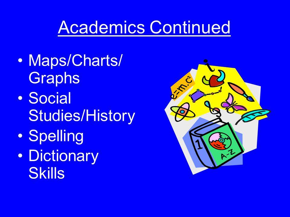 Academics Continued Maps/Charts/ Graphs Social Studies/History