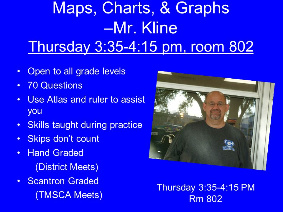 Maps, Charts, & Graphs –Mr. Kline Thursday 3:35-4:15 pm, room 802