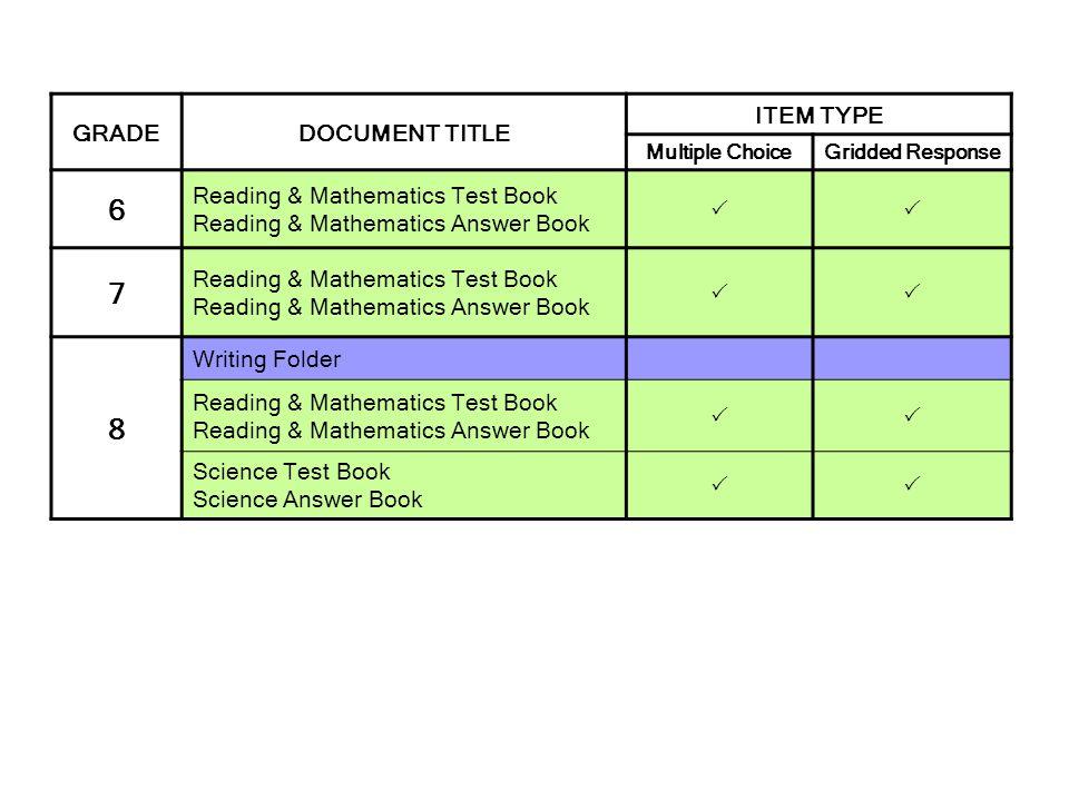6 7 8 GRADE DOCUMENT TITLE ITEM TYPE Reading & Mathematics Test Book