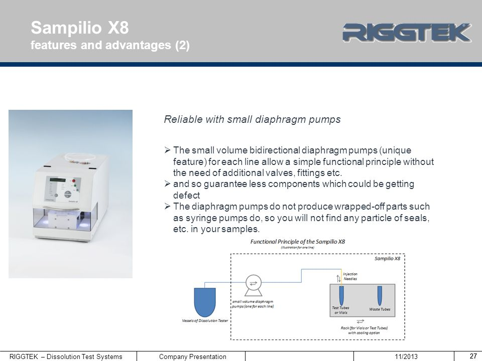 Sampilio X8 features and advantages (2)