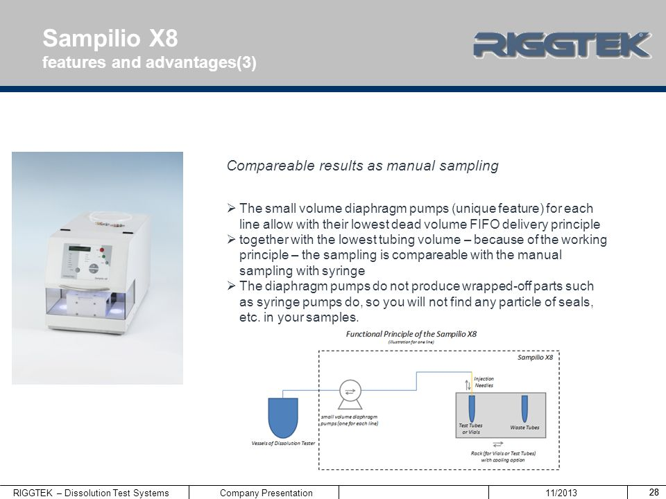 Sampilio X8 features and advantages(3)