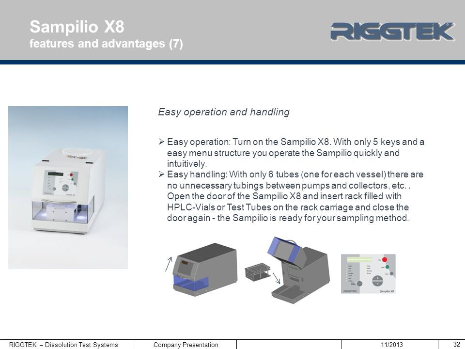 Sampilio X8 features and advantages (7) Easy operation and handling