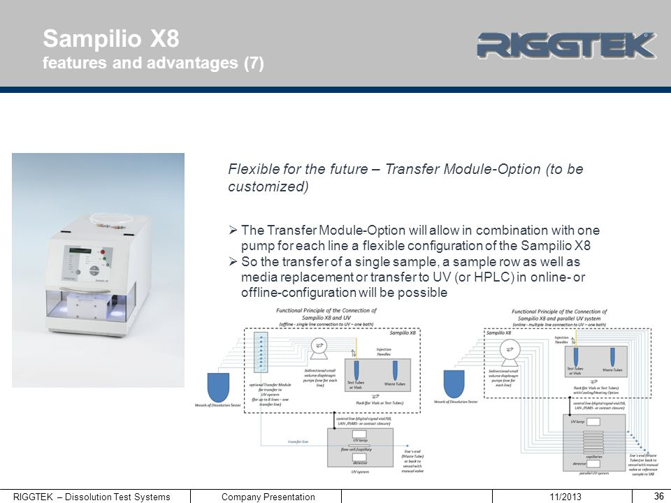 Sampilio X8 features and advantages (7)