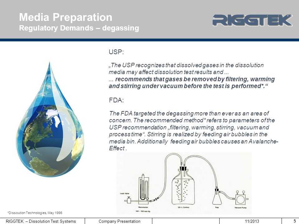 Media Preparation Regulatory Demands – degassing USP: FDA: