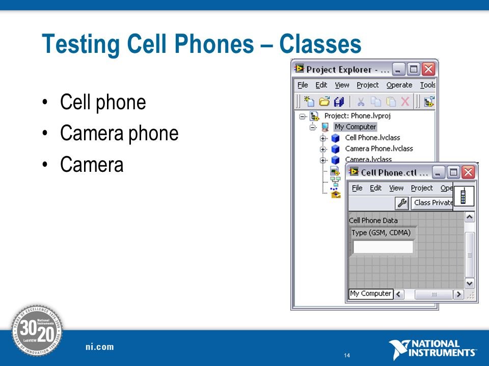 Testing Cell Phones – Classes