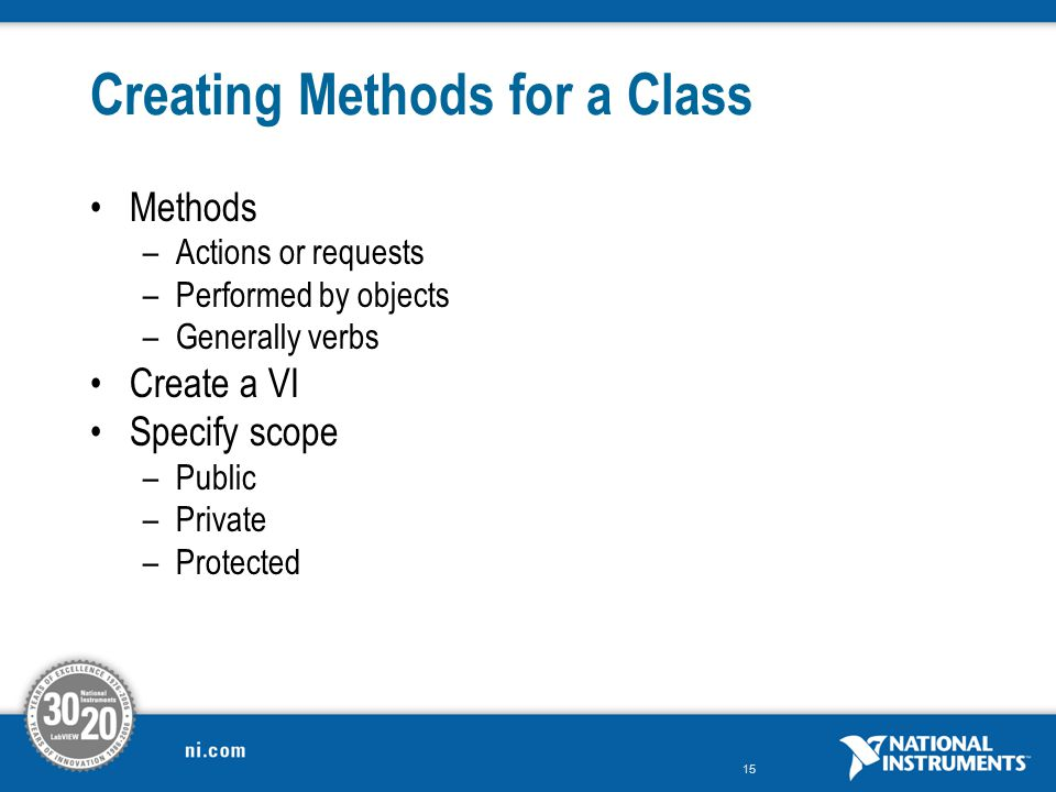 Creating Methods for a Class