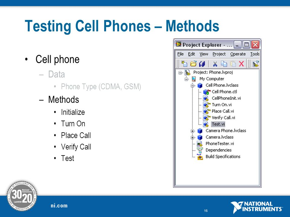 Testing Cell Phones – Methods