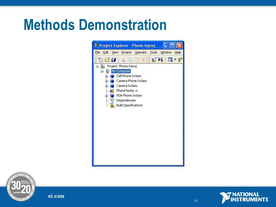 Methods Demonstration