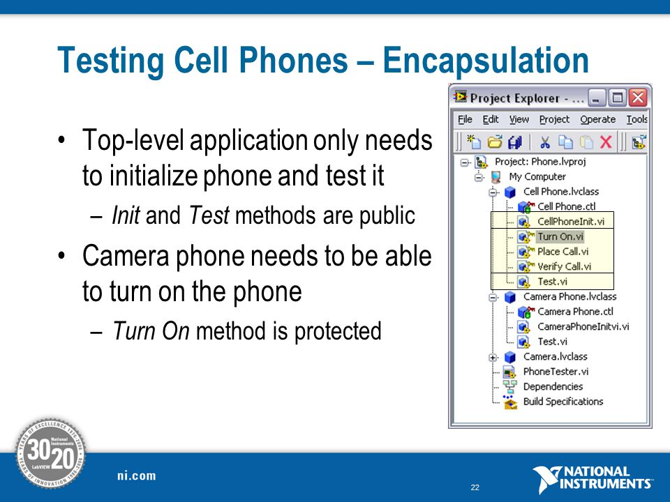Testing Cell Phones – Encapsulation