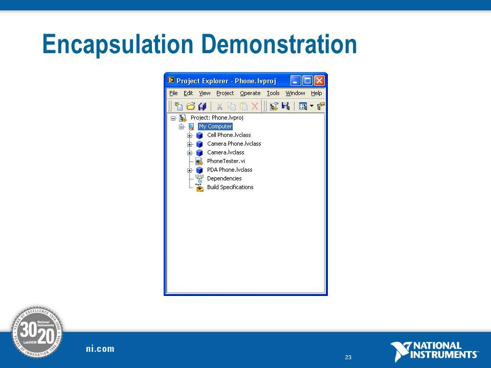 Encapsulation Demonstration