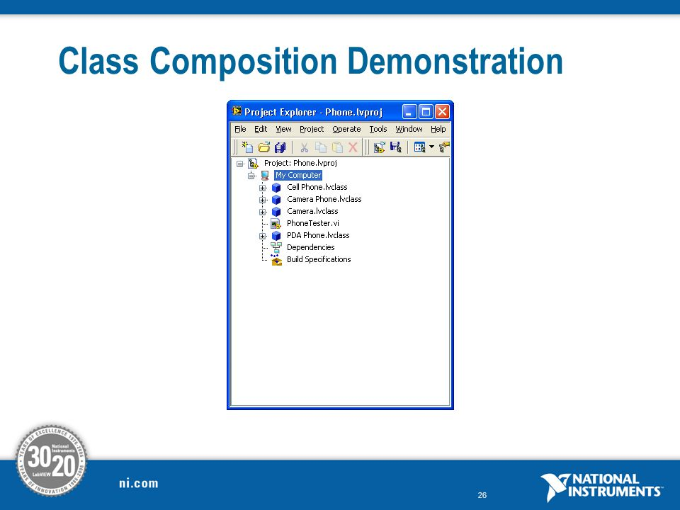 Class Composition Demonstration