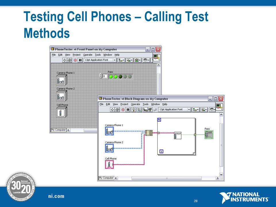 Testing Cell Phones – Calling Test Methods