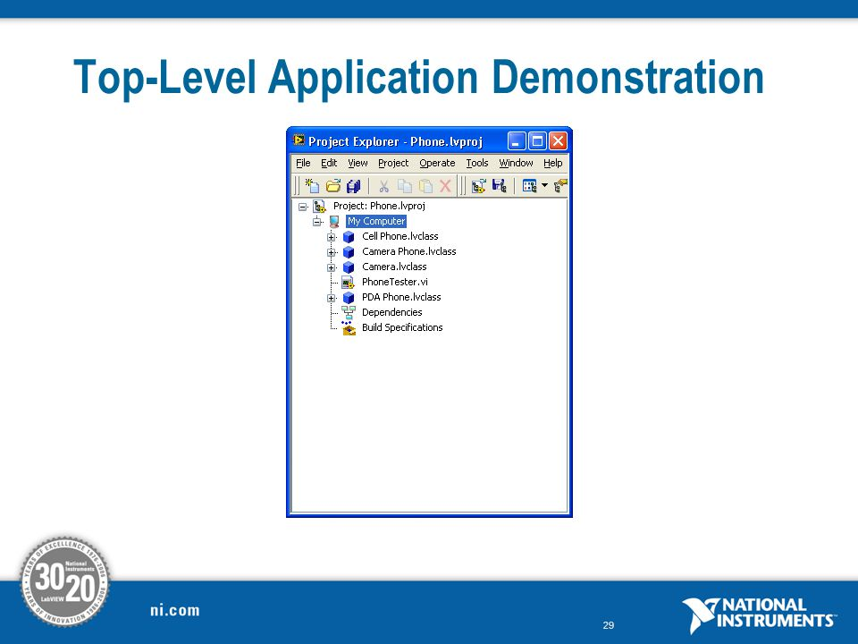 Top-Level Application Demonstration