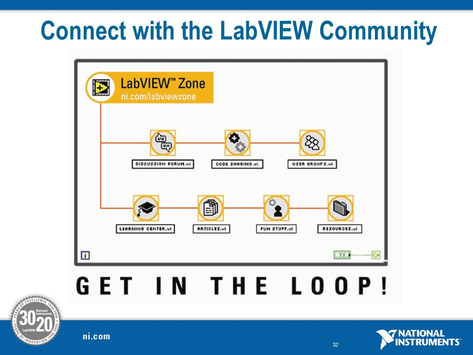 Connect with the LabVIEW Community