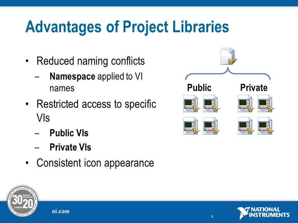 Advantages of Project Libraries