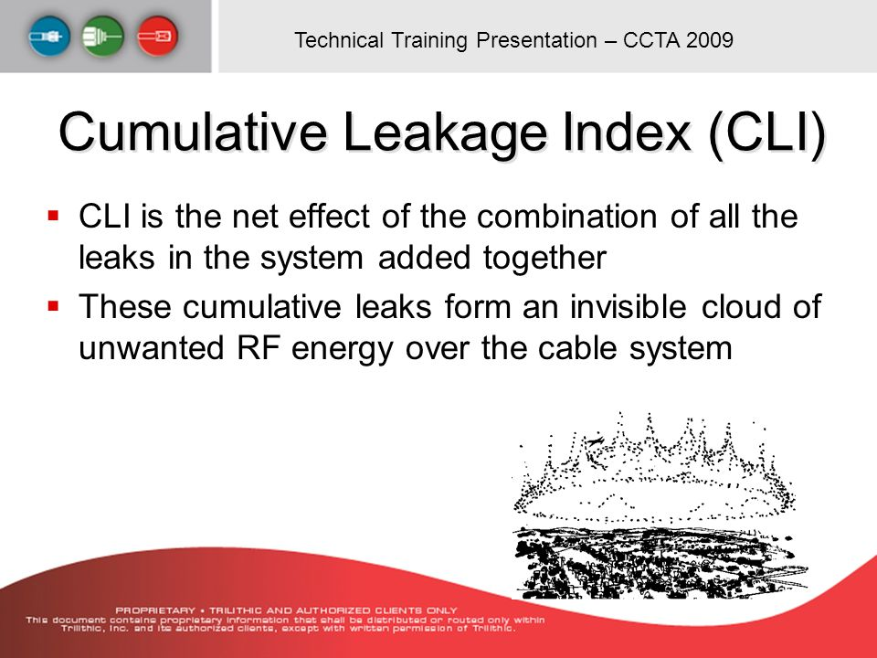 Cumulative Leakage Index (CLI)