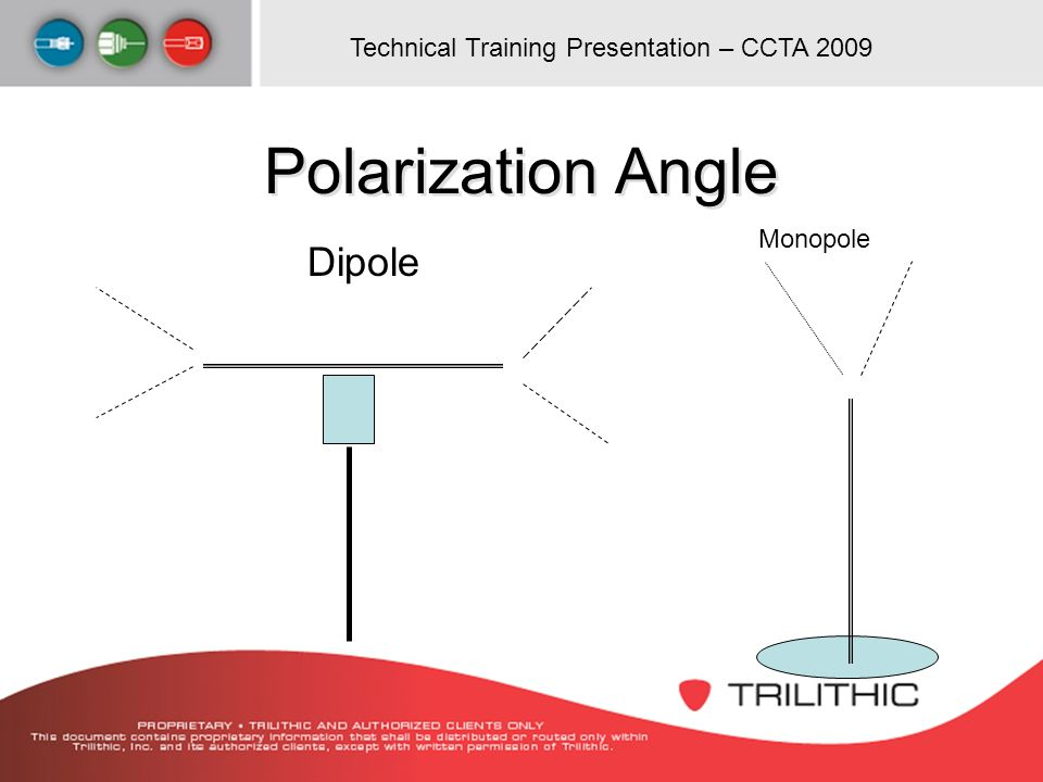 Polarization Angle Dipole