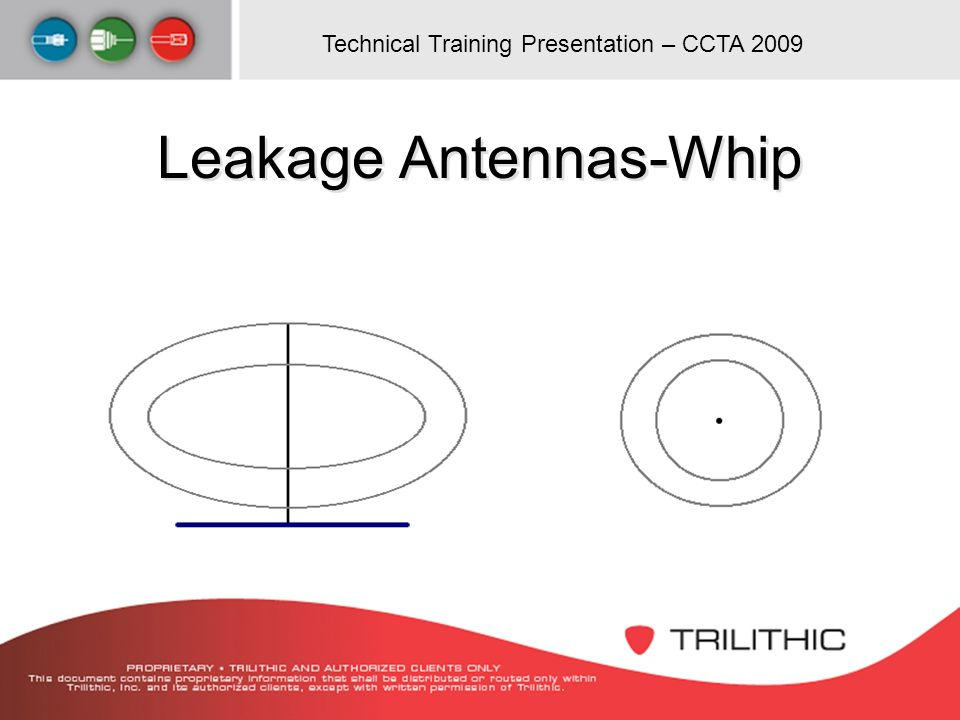 Leakage Antennas-Whip