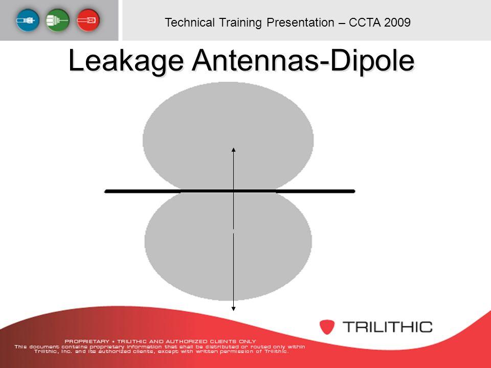 Leakage Antennas-Dipole