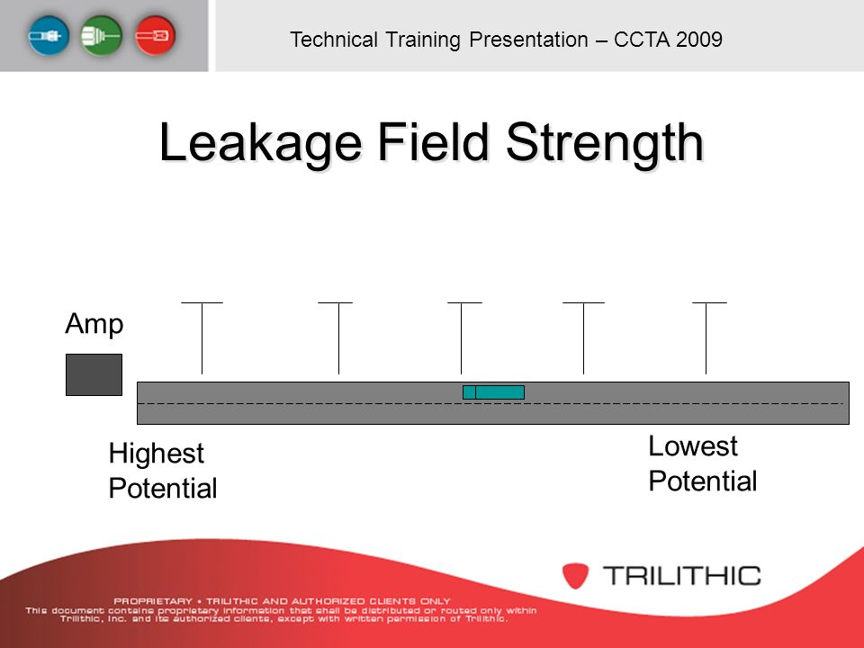 Leakage Field Strength