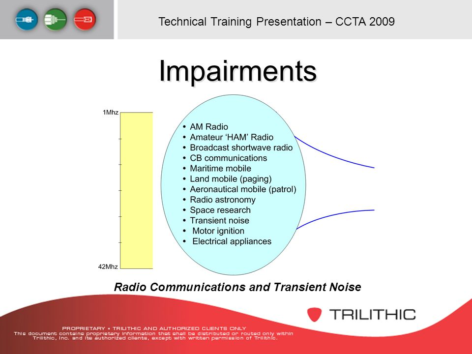 Radio Communications and Transient Noise