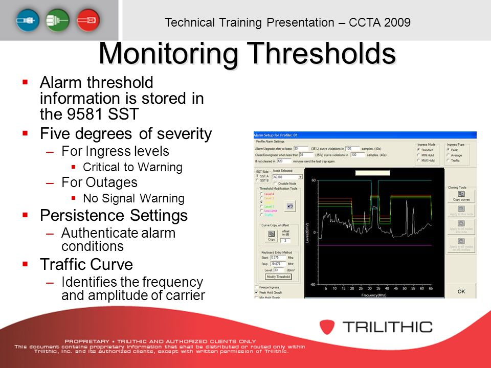 Monitoring Thresholds