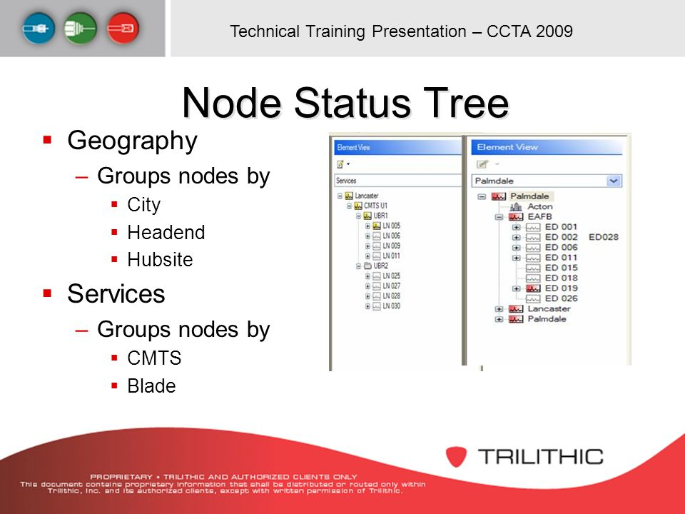 Node Status Tree Geography Services Groups nodes by City Headend