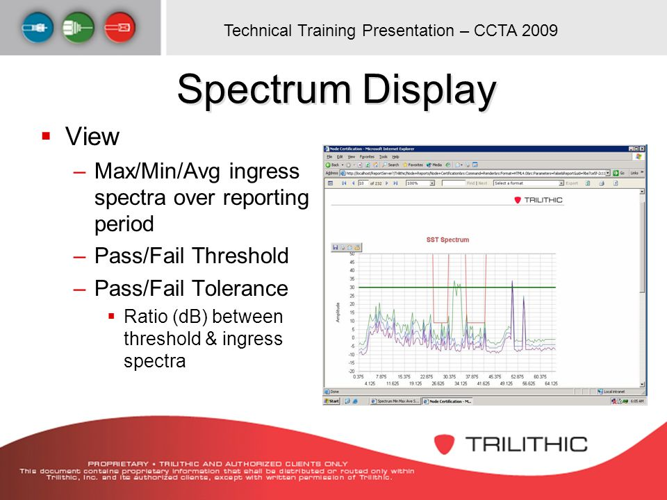 Spectrum Display View. Max/Min/Avg ingress spectra over reporting period. Pass/Fail Threshold. Pass/Fail Tolerance.