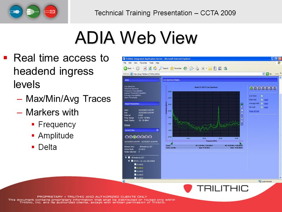 ADIA Web View Real time access to headend ingress levels