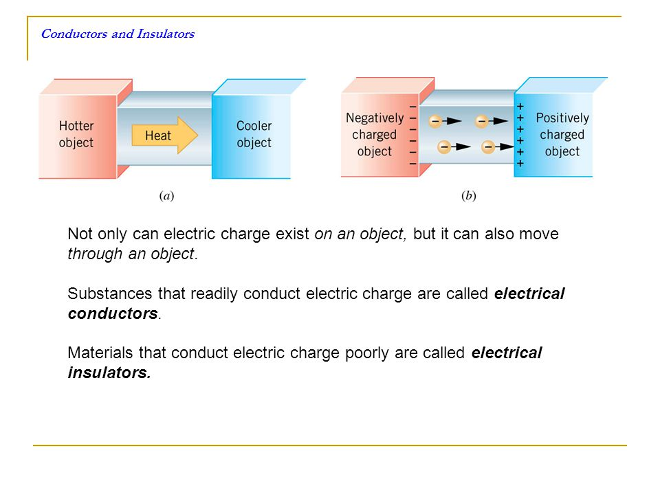 Conductors and Insulators