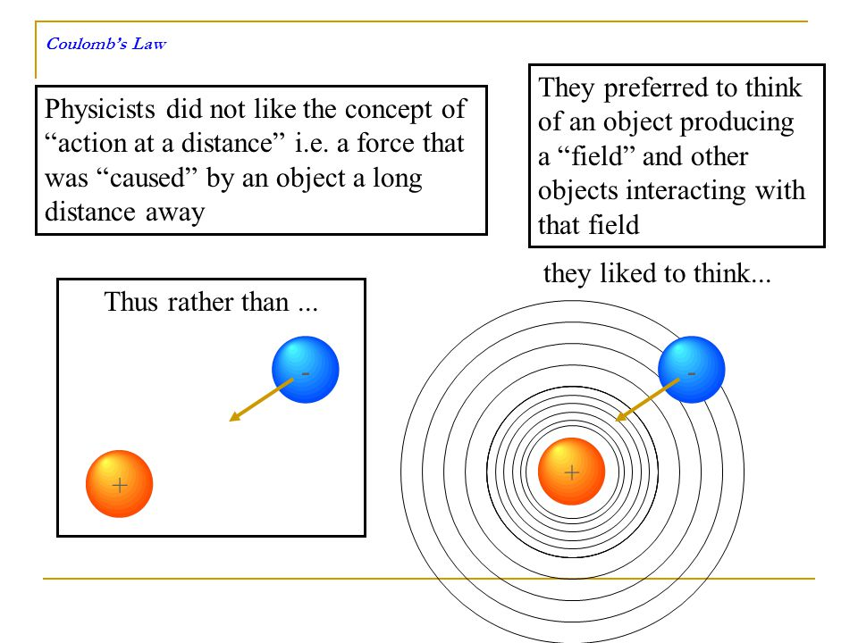 Coulomb's Law They preferred to think of an object producing a field and other objects interacting with that field.