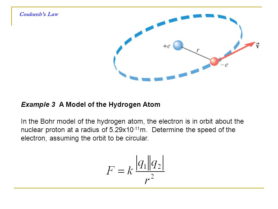 Example 3 A Model of the Hydrogen Atom