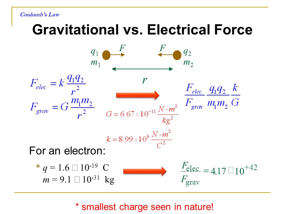 Gravitational vs. Electrical Force