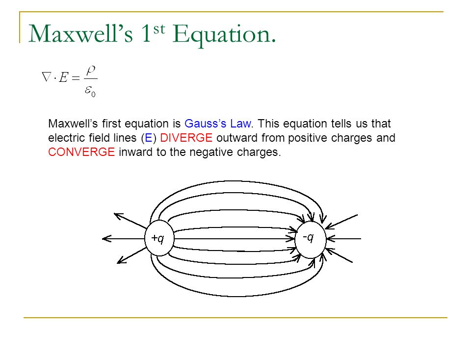 Maxwell's 1st Equation.